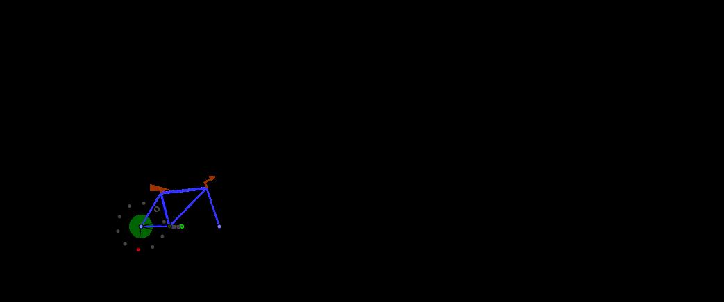 cicloides de una bici con cambio de marchas