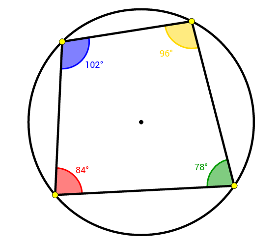 Circle Theorem 6: Interior Angles Cyclic Quadrilaterals