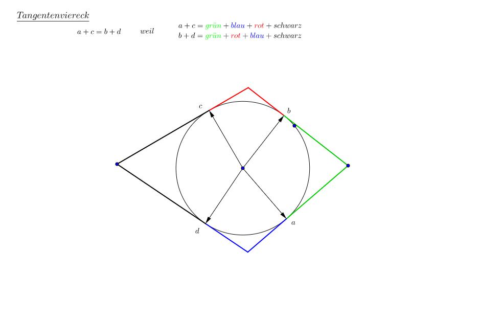 Allgemeines zur Geometrie
