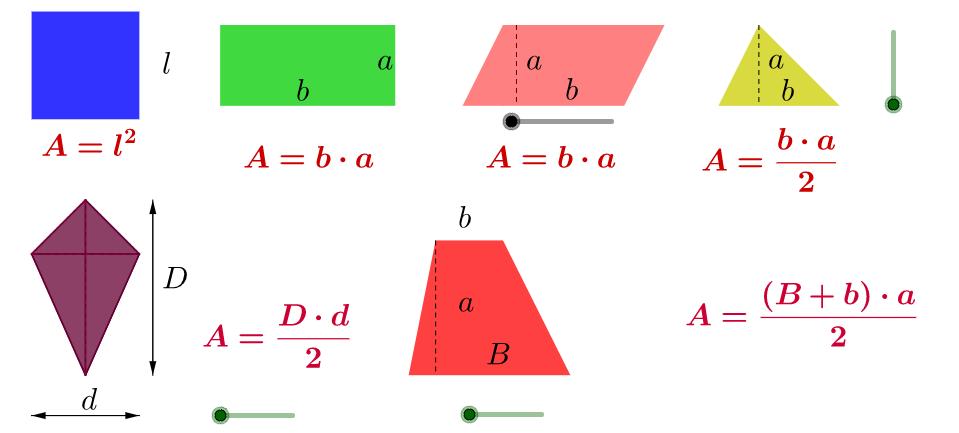 Areas básicas de figuras planas (I)
