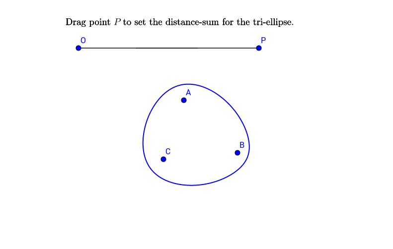 TriEllipse Construction GeoGebra – Ellipse Worksheet