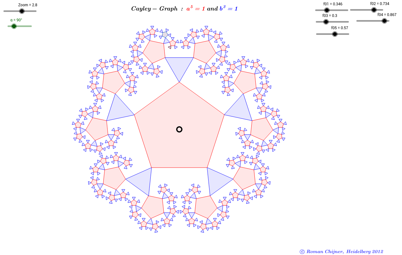 Cayley-Graph