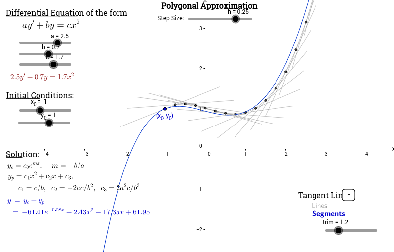 Polygonal Approximation 2