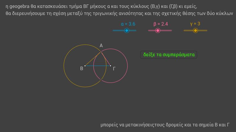 η τριγωνική ανισότητα