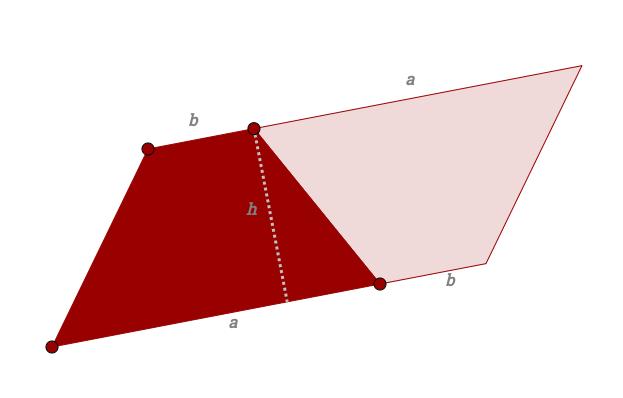 Copy of Area of trapezium