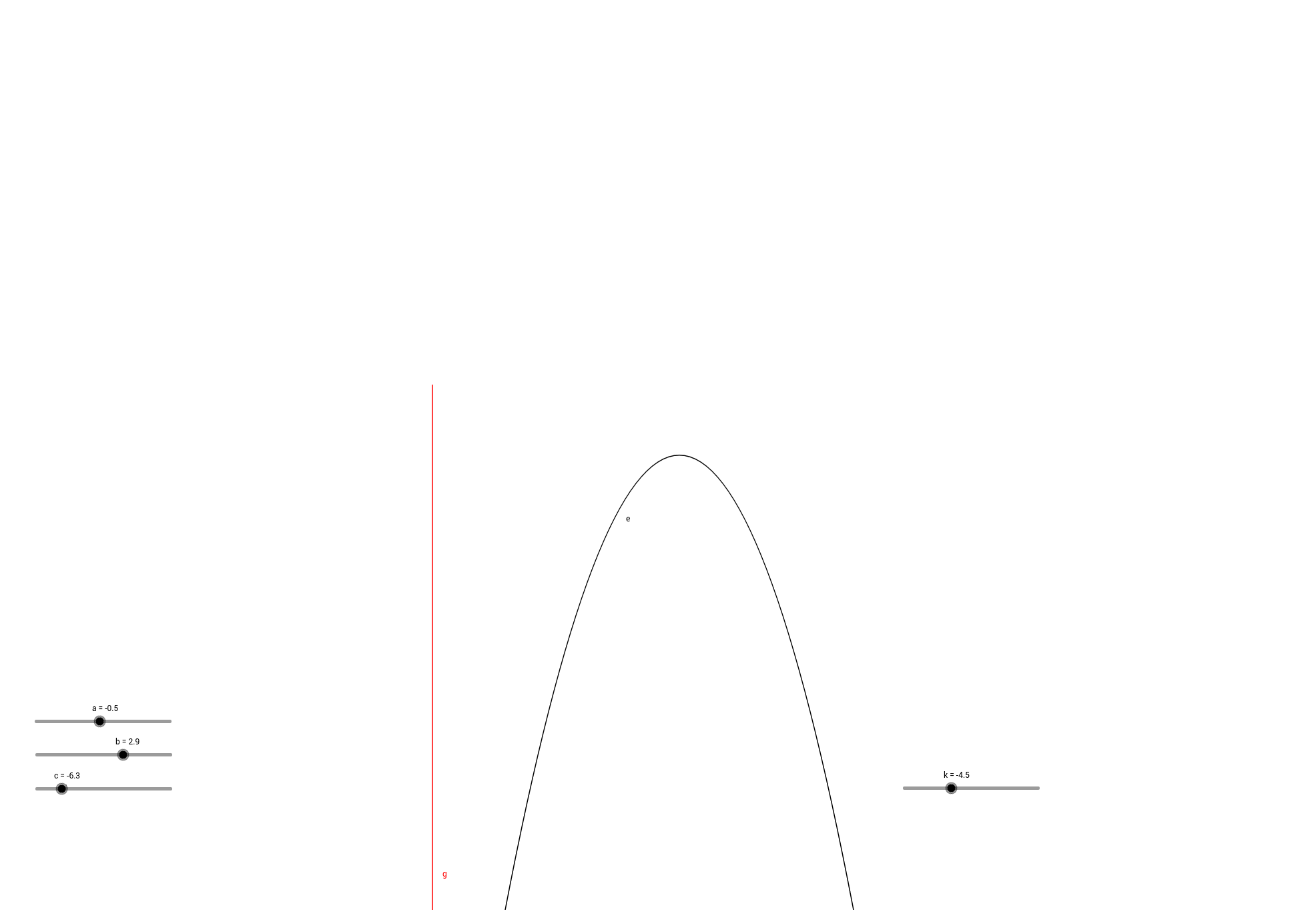 Learning Object Parabola