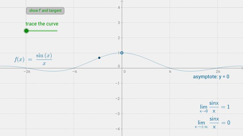 f(x)=sinx/x