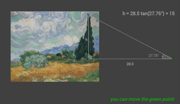 measuring van gogh's cypress