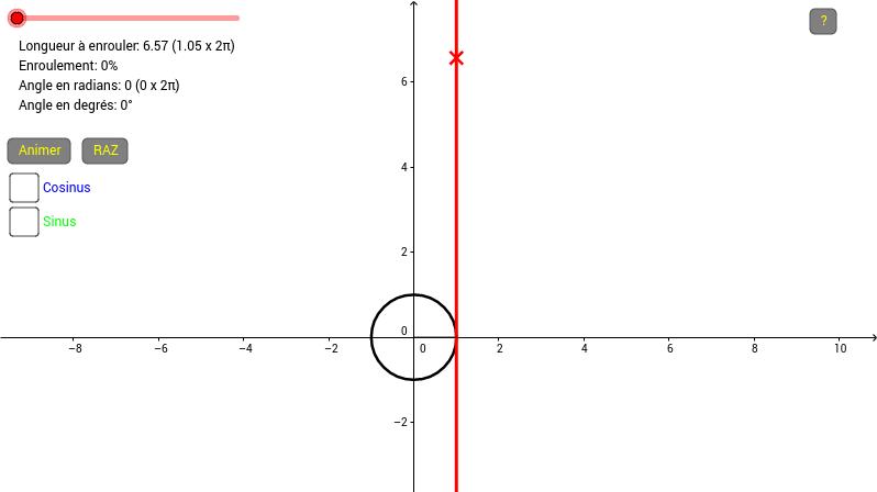 Copie de Enroulement de la droite sur le cercle trigonométrique