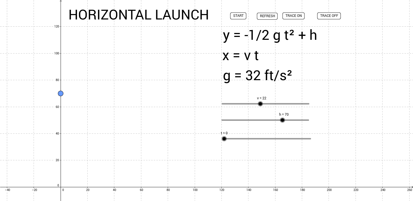 Horizontal Launch