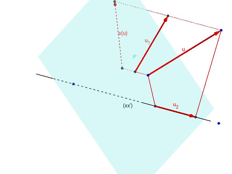 Projection de vecteurs en 3D [Application Linéaire]