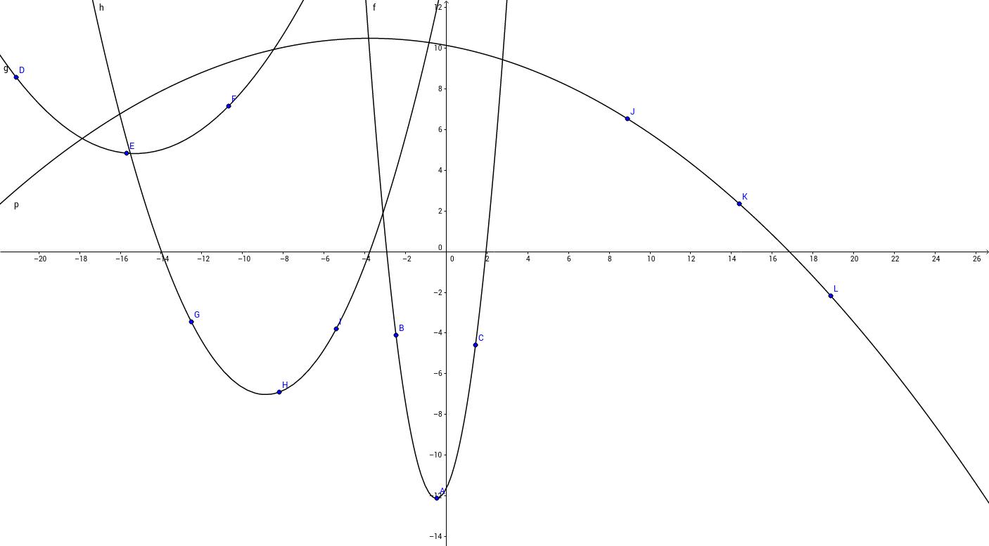 점을 연결하는 곡선 도구 만들기