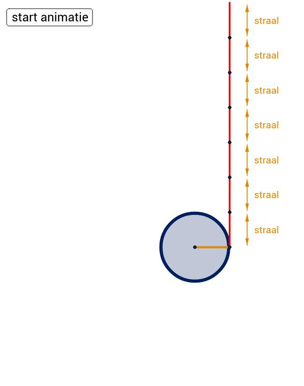 Animatie radialen