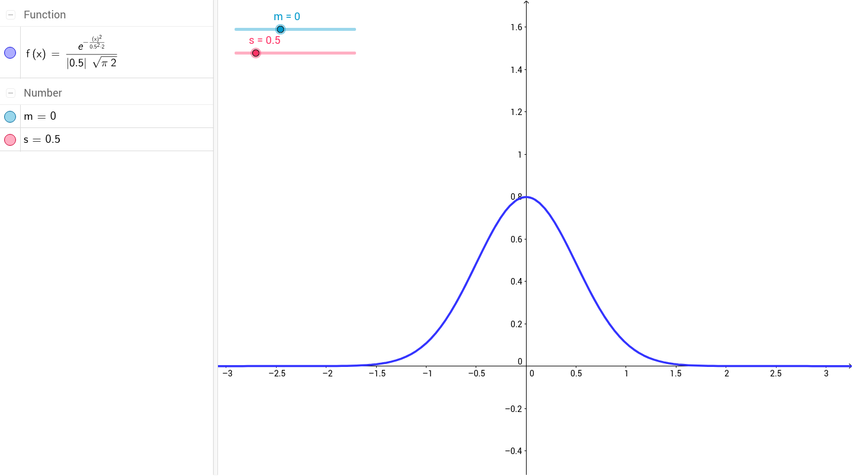 normal distribution standard deviation worksheet breadandhearth. Black Bedroom Furniture Sets. Home Design Ideas
