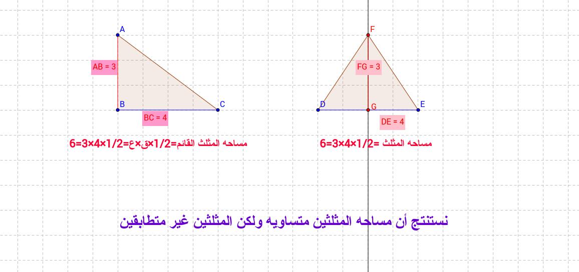 مثلثين غير متطابقين ولكن مساحتهم متساويه