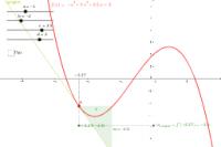 Calculus: Slope & derivitive