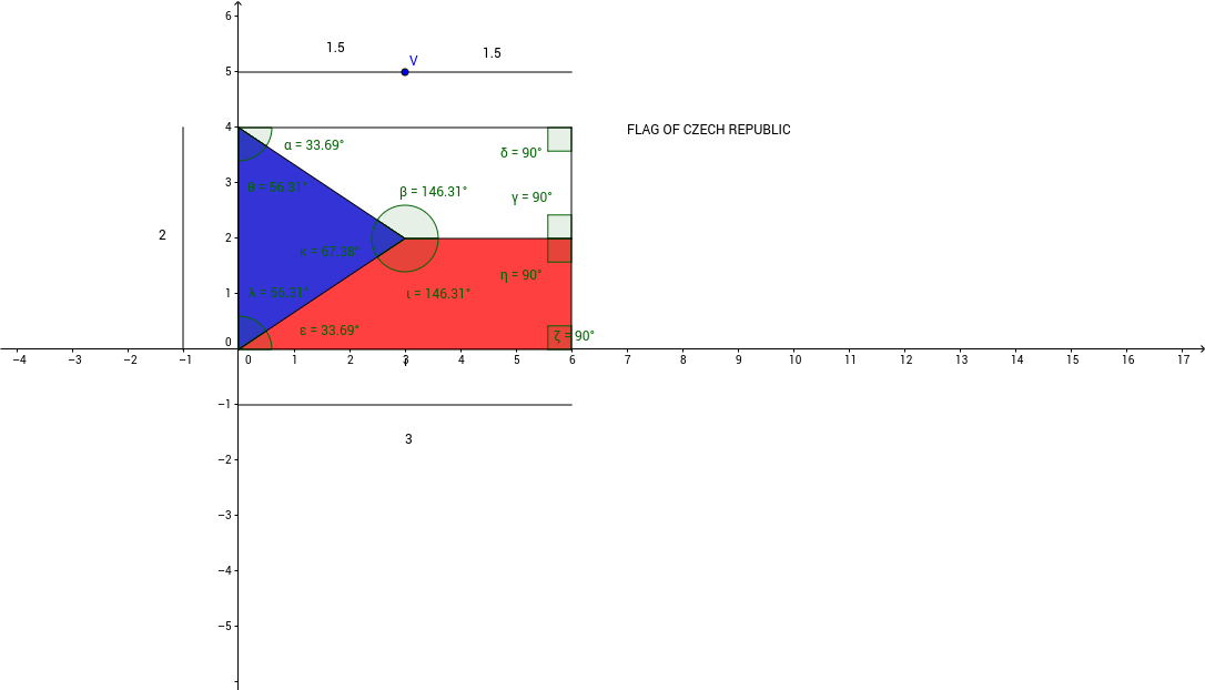 Mathematics in flags