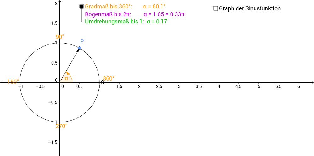 Gradmaß, Bogenmaß und Umdrehungsmaß eines Winkels