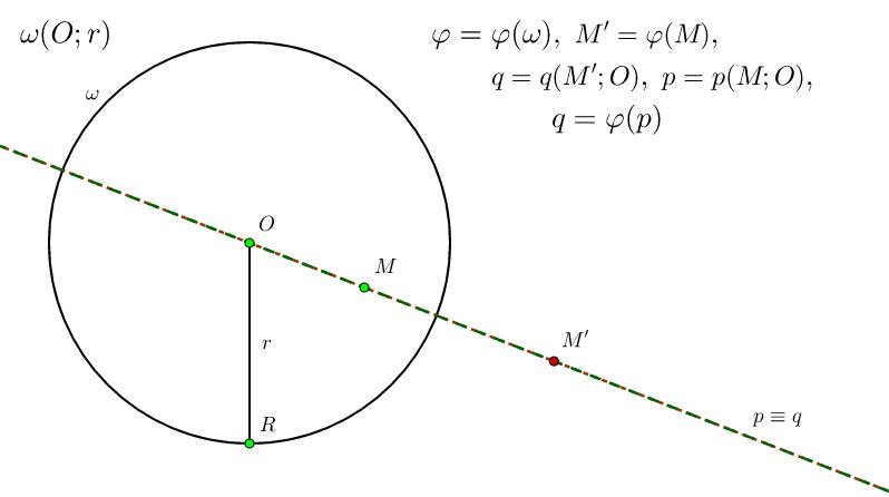 Теорема 1. за инверсията