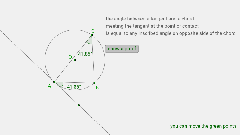 tangent-chord angle