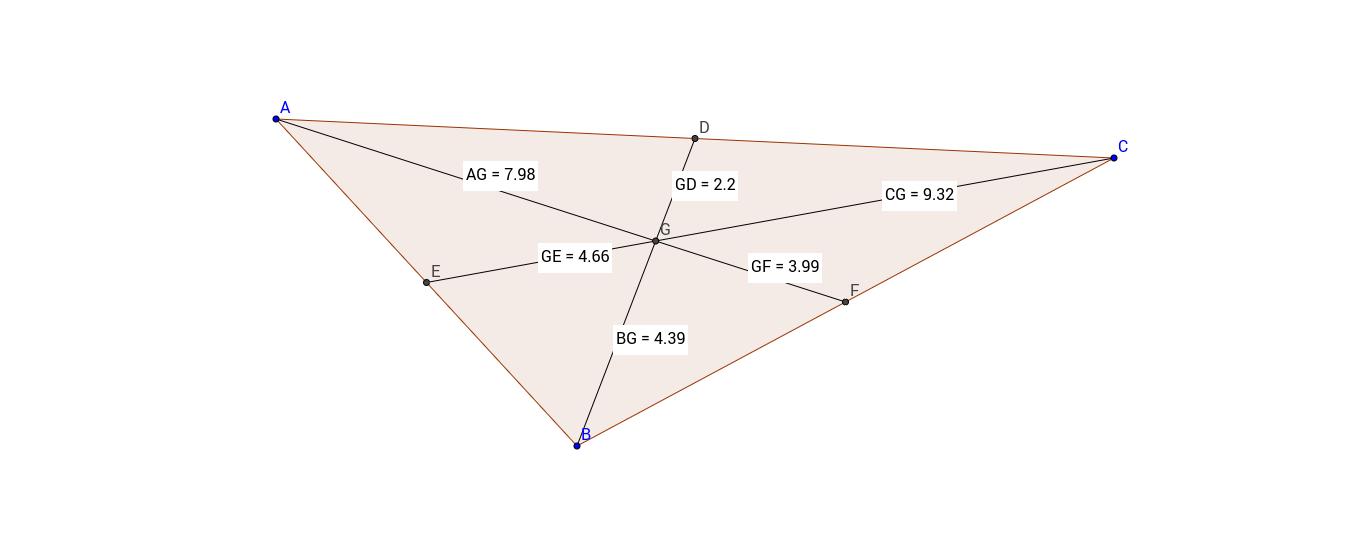 Nugent-Centroid