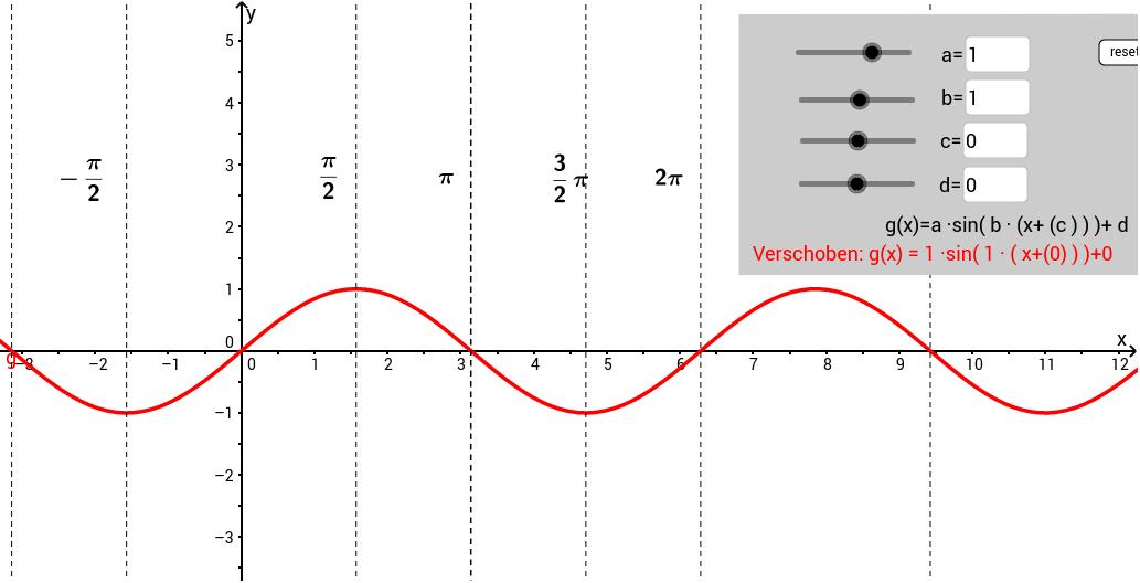 Gemütlich Derivate Von Trigonometrischen Funktionen Arbeitsblatt ...