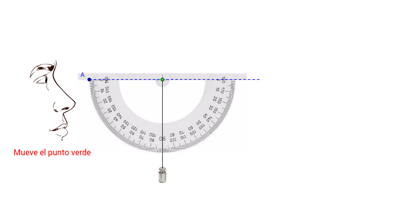 Medición de ángulos con el goniómetro