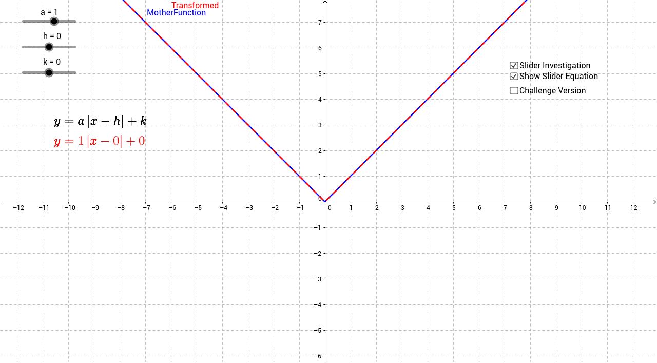 worksheet Transformation Of Functions Worksheet worksheet absolute value functions grass fedjp exploration geogebra