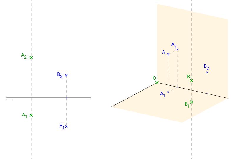 Espacio DiAxo (ejemplo 1).