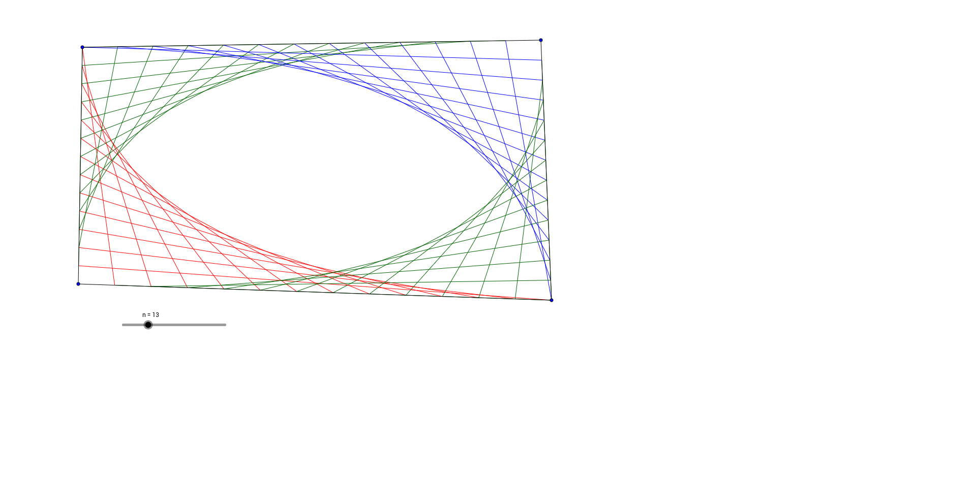 8.7 Bezier Curves