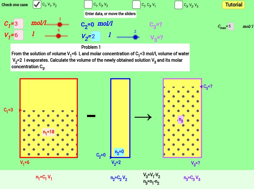 Water evaporation- molarity