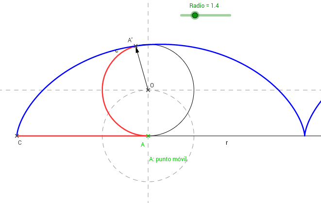 DT2.Cíclicas.Cicloide.
