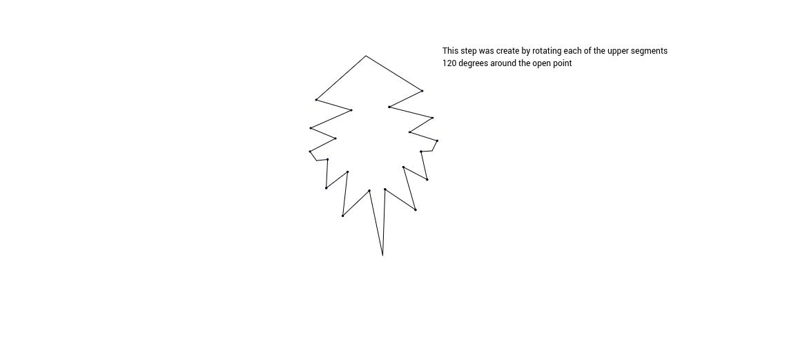 tessellation4