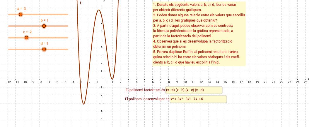 Copia: Arrels d'un polinomi