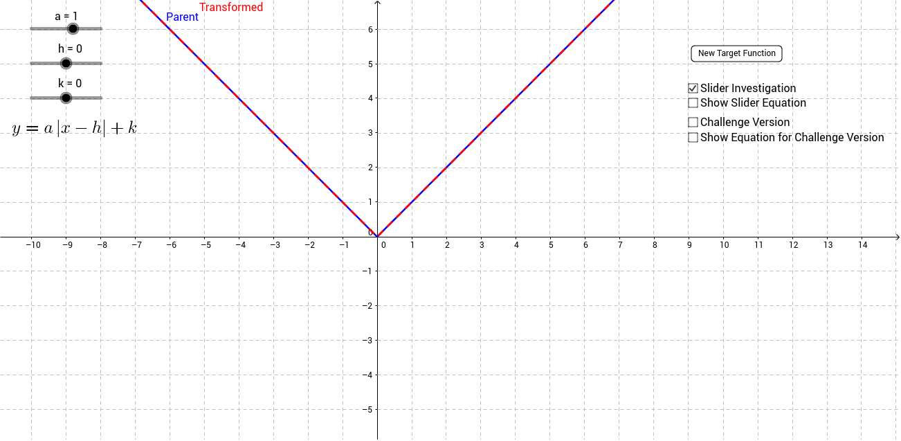 Worksheets Graphing Absolute Value Functions Worksheet exploring absolute value function geogebra step 1 explore the family of functions with sliders how would i move graph up and down which slider is controlling that vertical sli