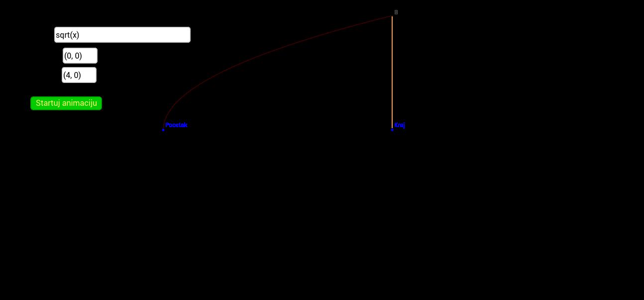 Rotacija funkcije u prostoru