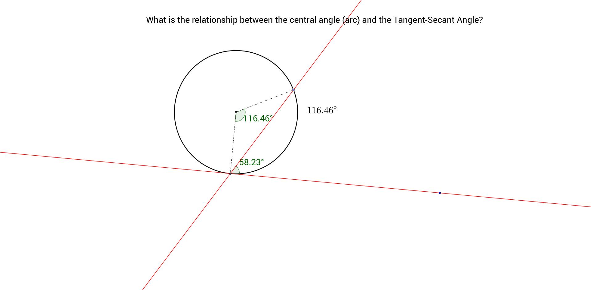Tangent-Secant angle at Radius