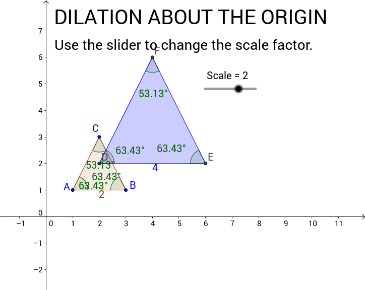 Dilation about the Origin
