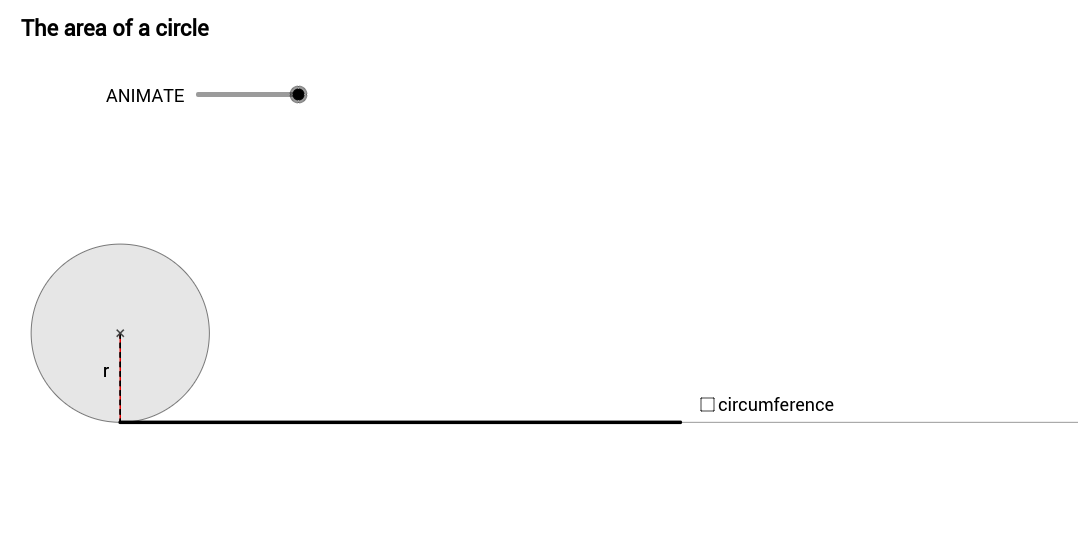 Area of a Circle (Parallelogram)