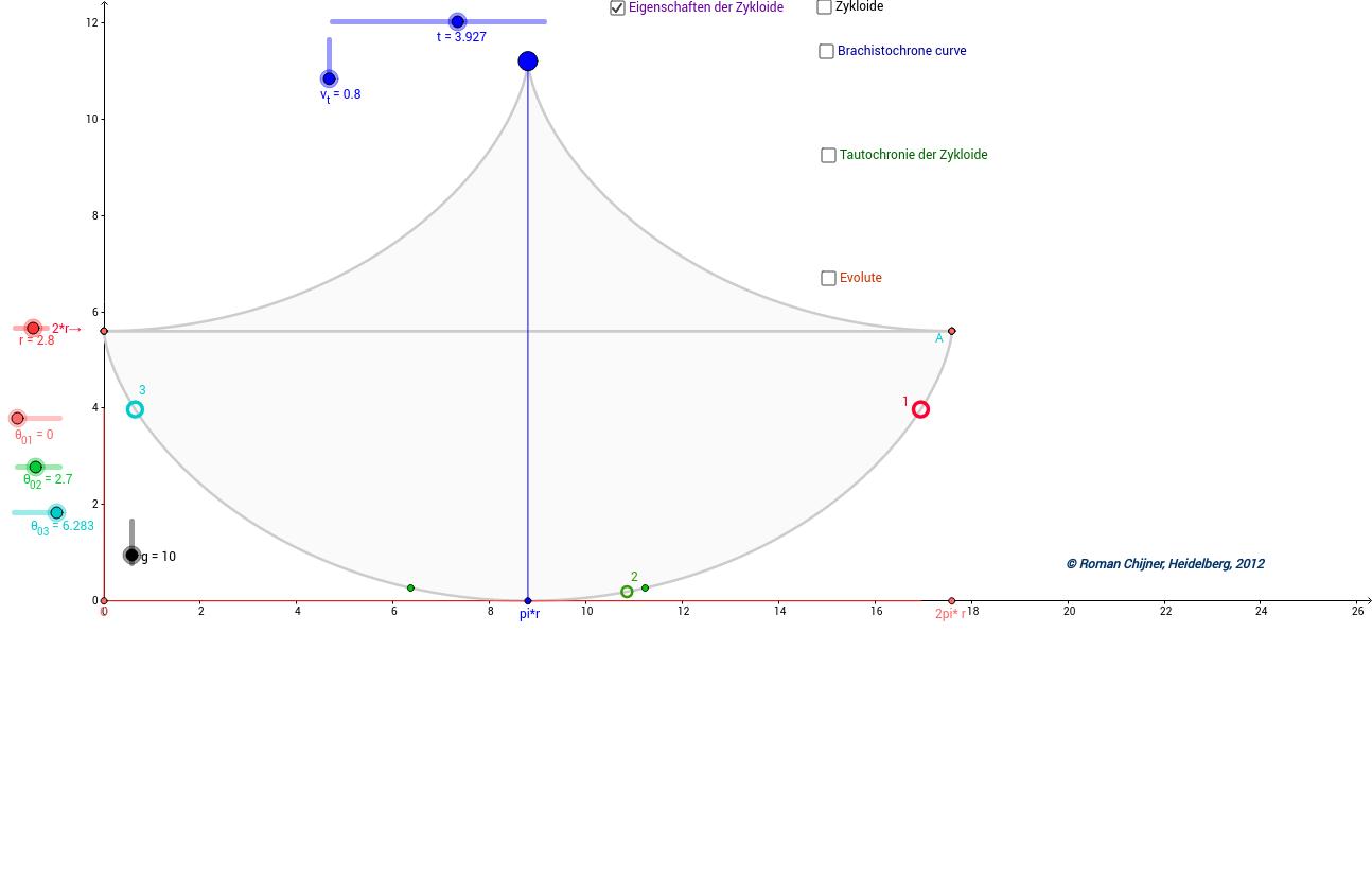 Eigenschaften von Zykloide und Zykloidenpendel