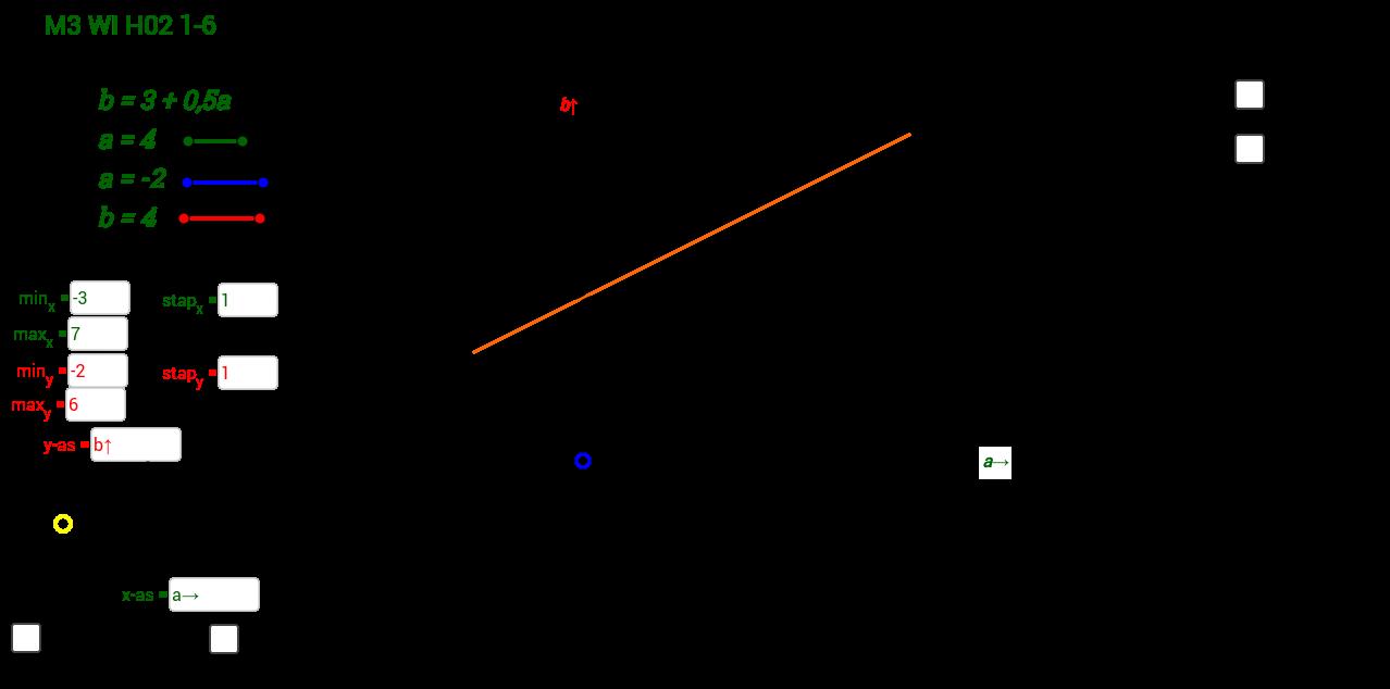 M3 WI H02 1-6