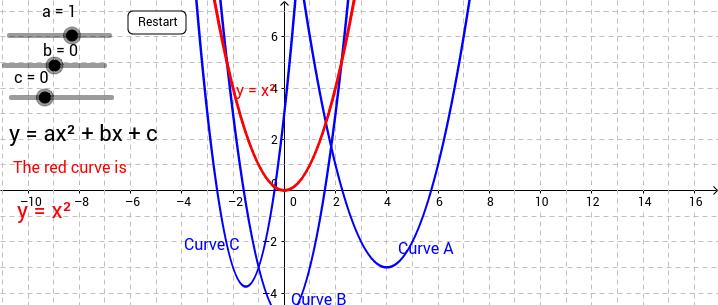 Quadratic curves and Equations Set 3 small