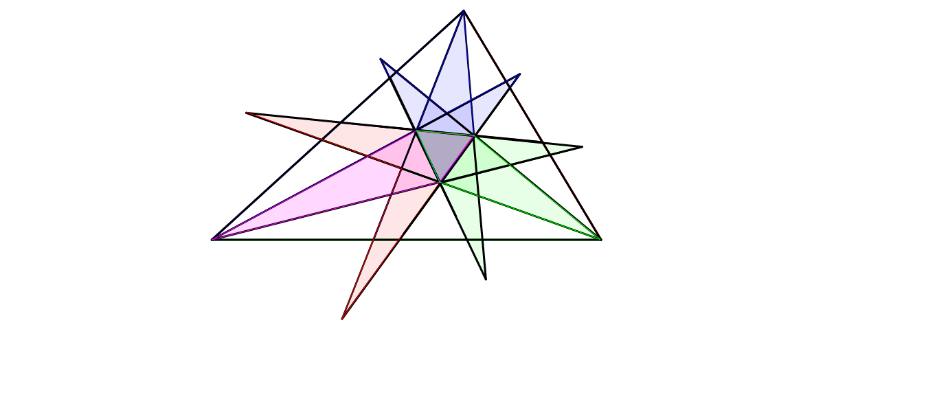 Equilateral Triangle: Visual Exploration 6
