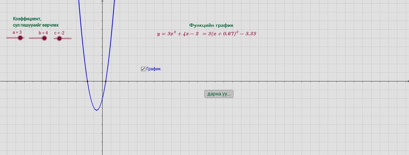 y=ax^2+bx+c функцийн график