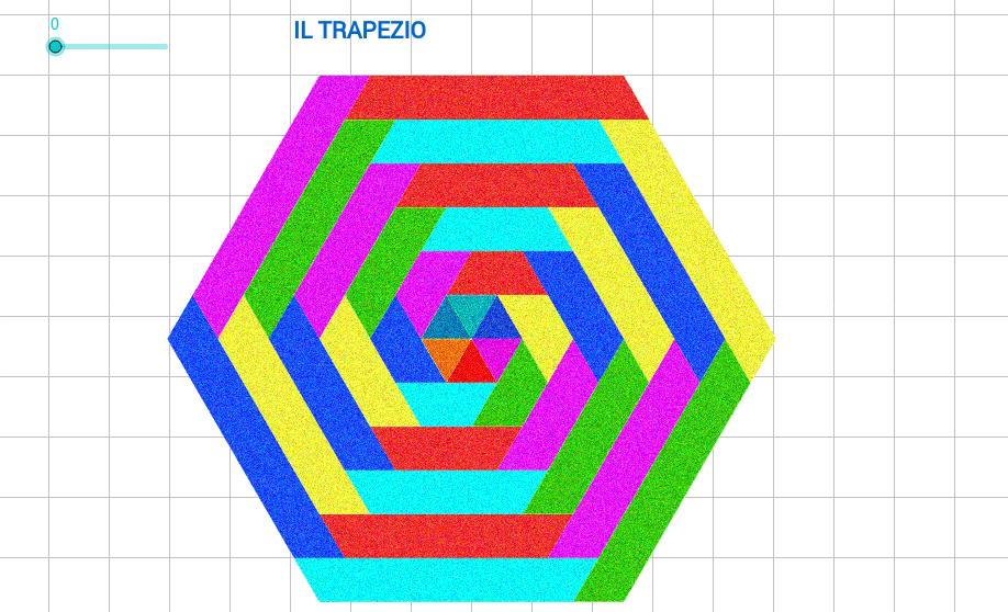 Il trapezio, caratteristiche e area della superficie