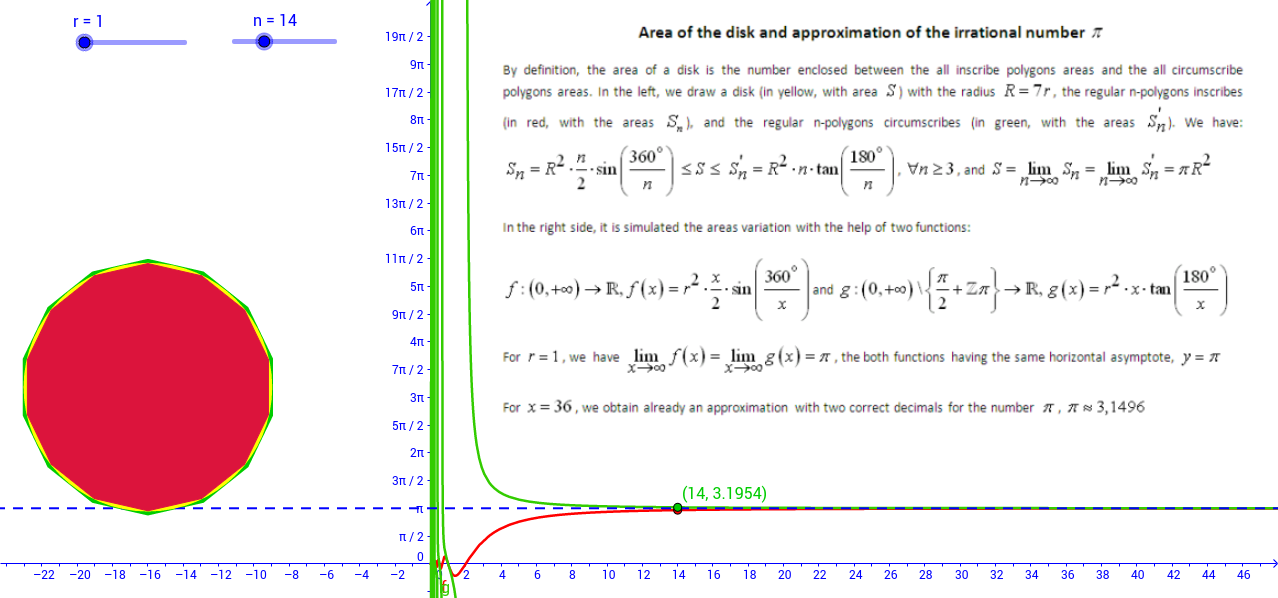 Area of the disk and approximation of irrational number pi