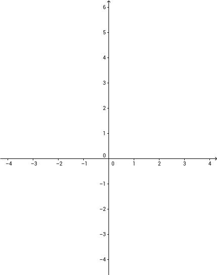 Funciones Racionales: Cálculo de las Asíntotas