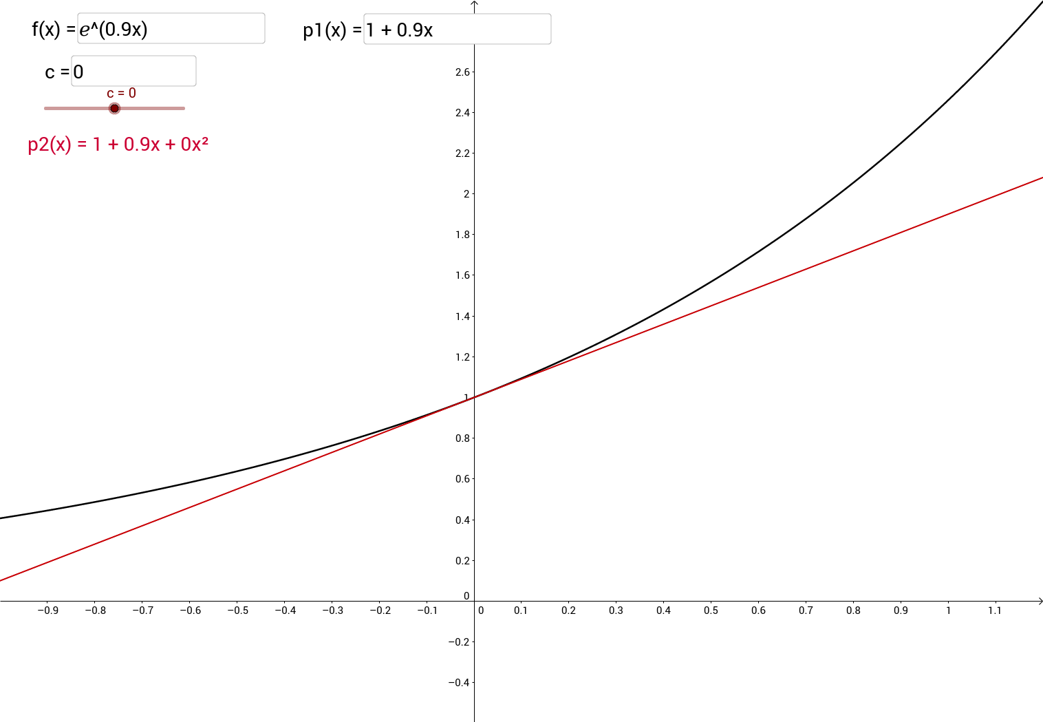 Finding a Quadratic Approximation for a Function