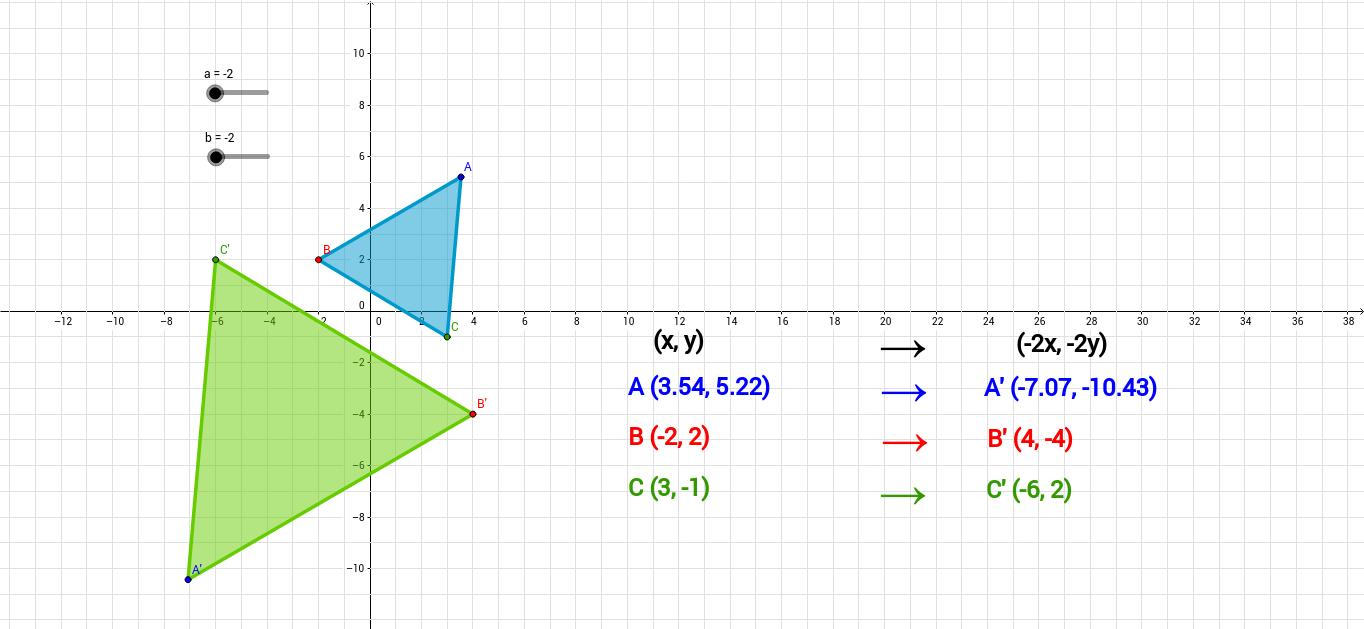 CST5- Contraction et dilatation