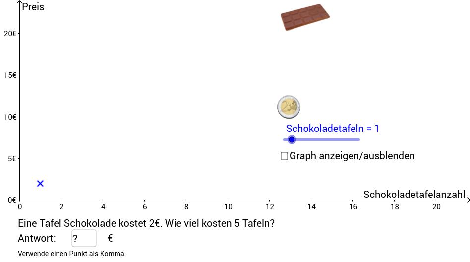 Kauf von Schokoladetafeln